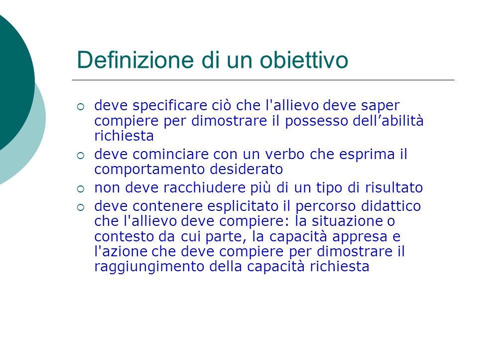 Definizione di un obiettivo deve specificare ciò che l'allievo deve saper compiere per dimostrare il possesso dellabilità richiesta deve cominciare co