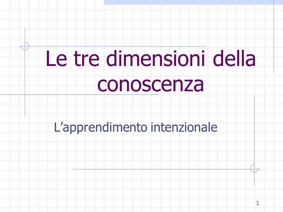 2 Le tre dimensioni della conoscenza Habermas nella Teoria dellazione comunicativa (1984,1987), descrive tre dimensioni della conoscenza, che Mezirow utilizza nella formulazione della teoria trasformativa.