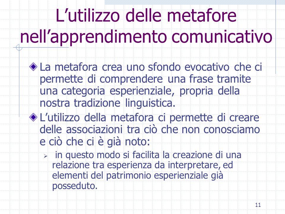 11 Lutilizzo delle metafore nellapprendimento comunicativo La metafora crea uno sfondo evocativo che ci permette di comprendere una frase tramite una