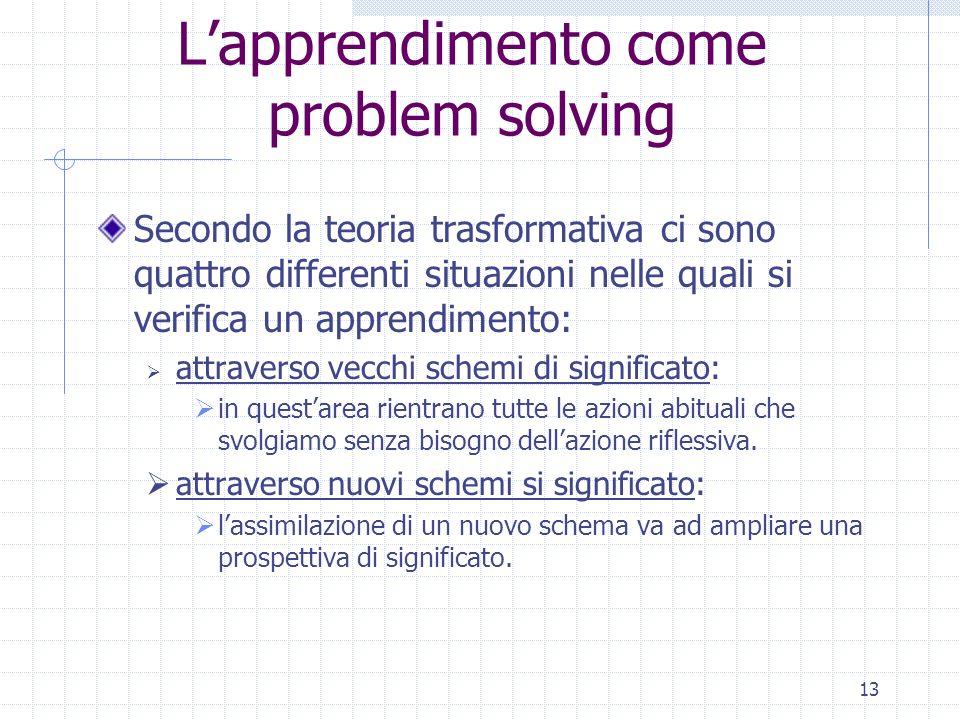 13 Lapprendimento come problem solving Secondo la teoria trasformativa ci sono quattro differenti situazioni nelle quali si verifica un apprendimento: