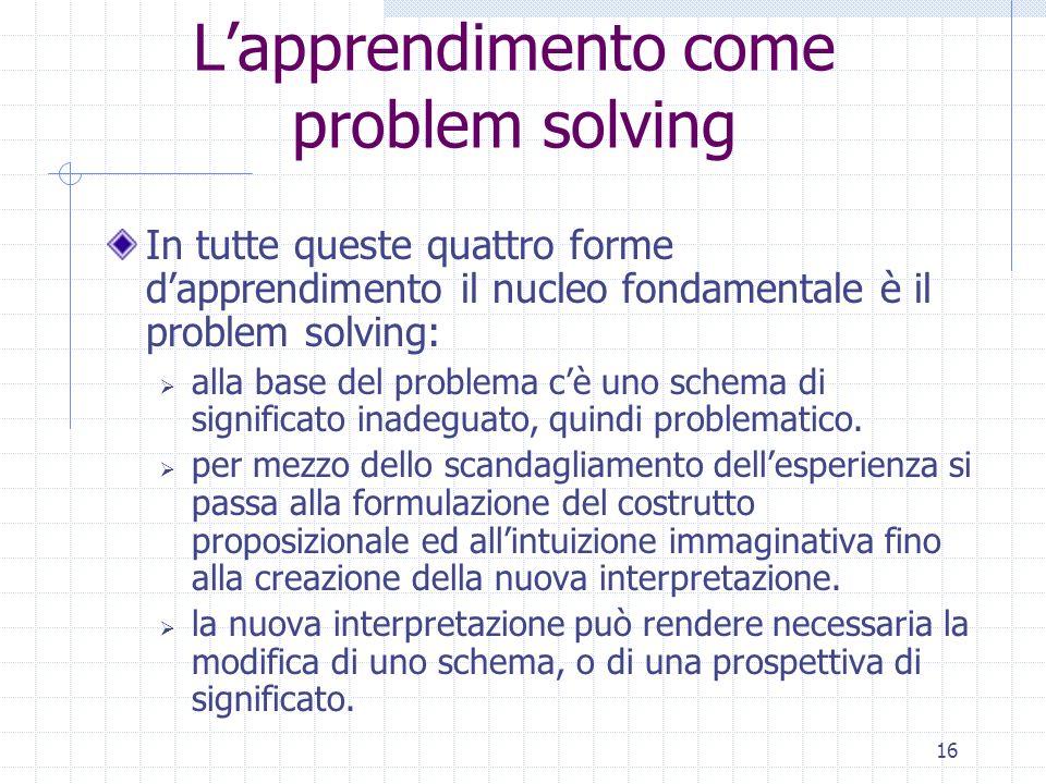 16 In tutte queste quattro forme dapprendimento il nucleo fondamentale è il problem solving: alla base del problema cè uno schema di significato inade