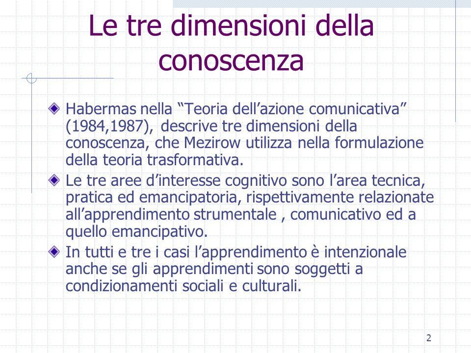 2 Le tre dimensioni della conoscenza Habermas nella Teoria dellazione comunicativa (1984,1987), descrive tre dimensioni della conoscenza, che Mezirow