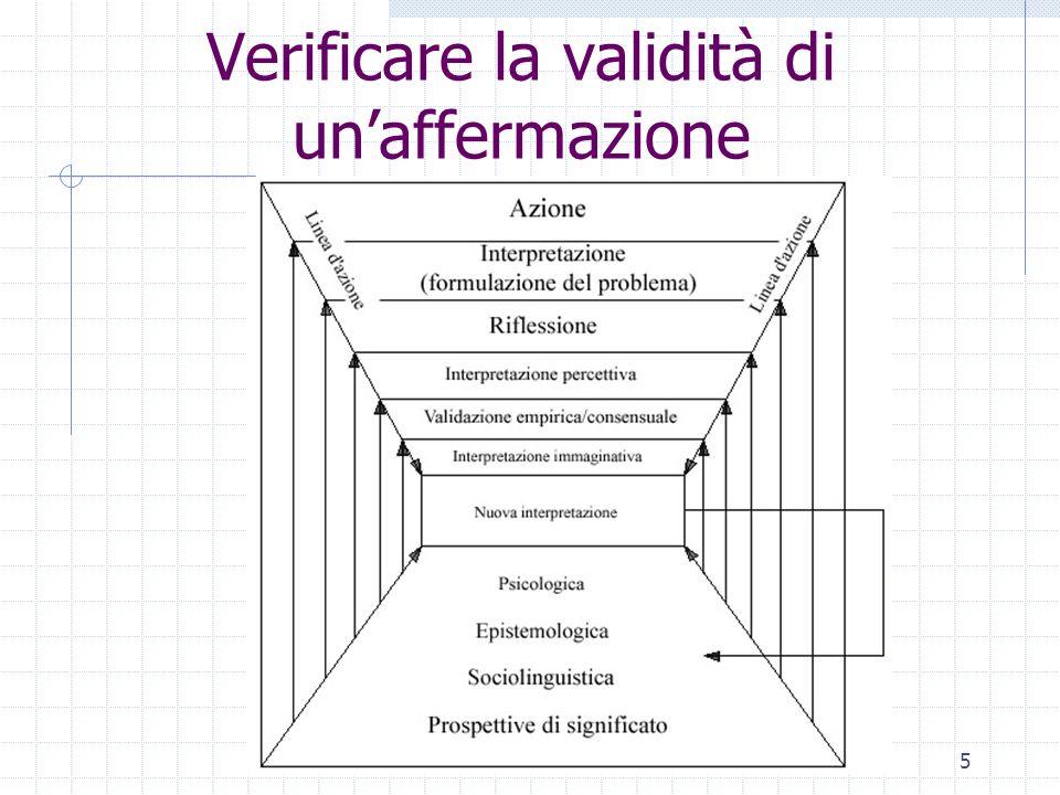 16 In tutte queste quattro forme dapprendimento il nucleo fondamentale è il problem solving: alla base del problema cè uno schema di significato inadeguato, quindi problematico.