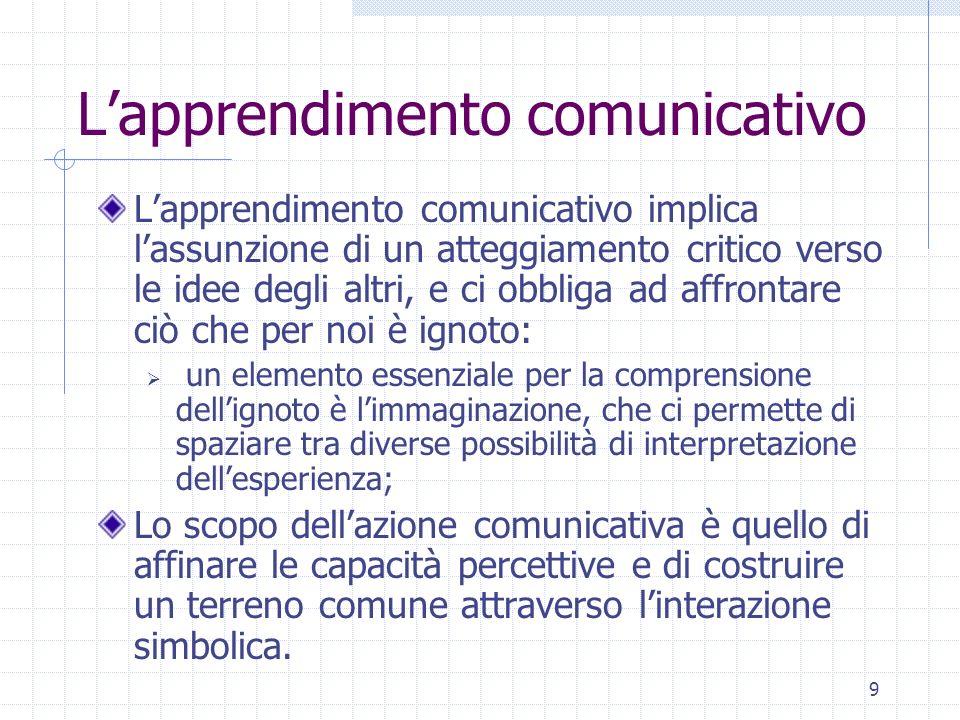 9 Lapprendimento comunicativo implica lassunzione di un atteggiamento critico verso le idee degli altri, e ci obbliga ad affrontare ciò che per noi è