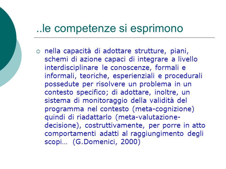..le competenze si esprimono nella capacità di adottare strutture, piani, schemi di azione capaci di integrare a livello interdisciplinare le conoscenze, formali e informali, teoriche, esperienziali e procedurali possedute per risolvere un problema in un contesto specifico; di adottare, inoltre, un sistema di monitoraggio della validità del programma nel contesto (meta-cognizione) quindi di riadattarlo (meta-valutazione- decisione), costruttivamente, per porre in atto comportamenti adatti al raggiungimento degli scopi… (G.Domenici, 2000)