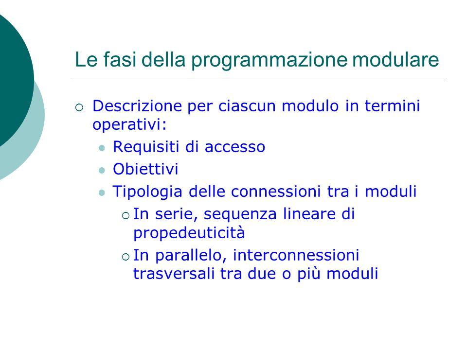 Le fasi della programmazione modulare Descrizione per ciascun modulo in termini operativi: Requisiti di accesso Obiettivi Tipologia delle connessioni tra i moduli In serie, sequenza lineare di propedeuticità In parallelo, interconnessioni trasversali tra due o più moduli