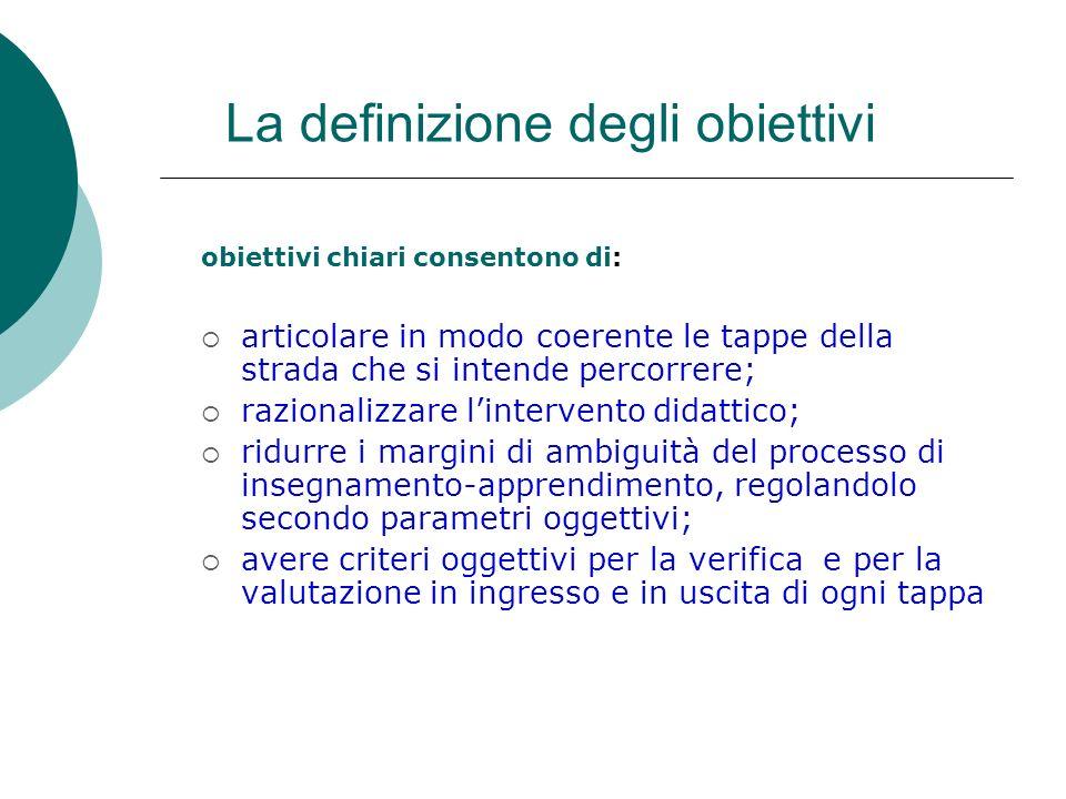 La definizione degli obiettivi obiettivi chiari consentono di: articolare in modo coerente le tappe della strada che si intende percorrere; razionalizzare lintervento didattico; ridurre i margini di ambiguità del processo di insegnamento-apprendimento, regolandolo secondo parametri oggettivi; avere criteri oggettivi per la verifica e per la valutazione in ingresso e in uscita di ogni tappa