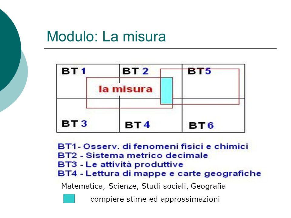 Modulo: La misura Matematica, Scienze, Studi sociali, Geografia compiere stime ed approssimazioni