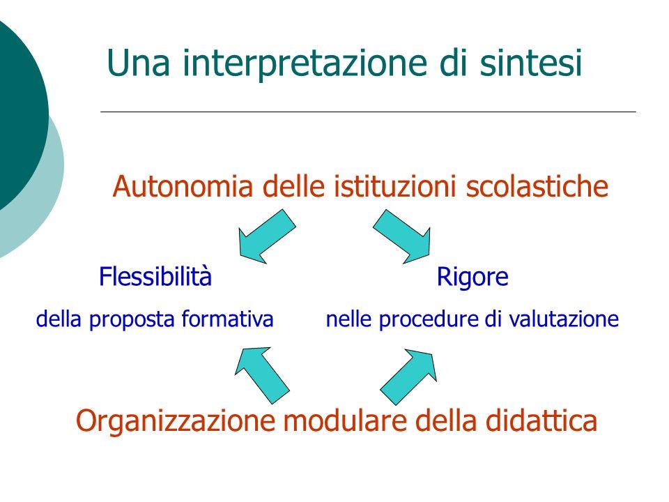 Una interpretazione di sintesi Autonomia delle istituzioni scolastiche Flessibilità della proposta formativa Rigore nelle procedure di valutazione Organizzazione modulare della didattica