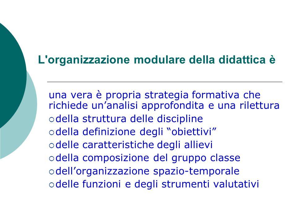 L organizzazione modulare della didattica è una vera è propria strategia formativa che richiede unanalisi approfondita e una rilettura della struttura delle discipline della definizione degli obiettivi delle caratteristiche degli allievi della composizione del gruppo classe dellorganizzazione spazio-temporale delle funzioni e degli strumenti valutativi