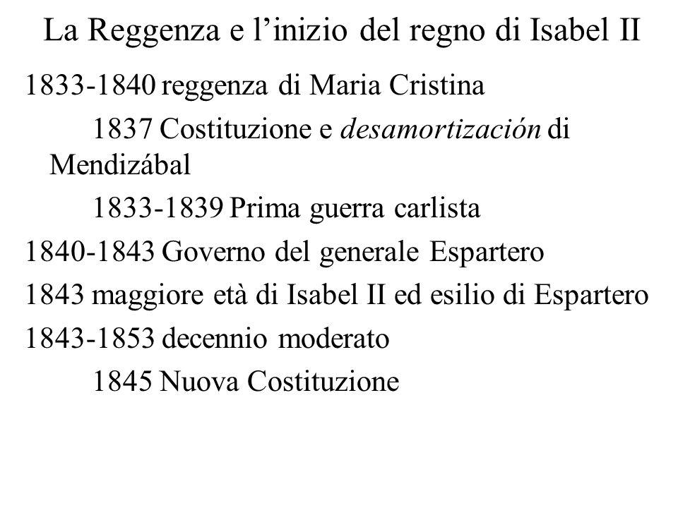 La Reggenza e linizio del regno di Isabel II 1833-1840 reggenza di Maria Cristina 1837 Costituzione e desamortización di Mendizábal 1833-1839 Prima gu