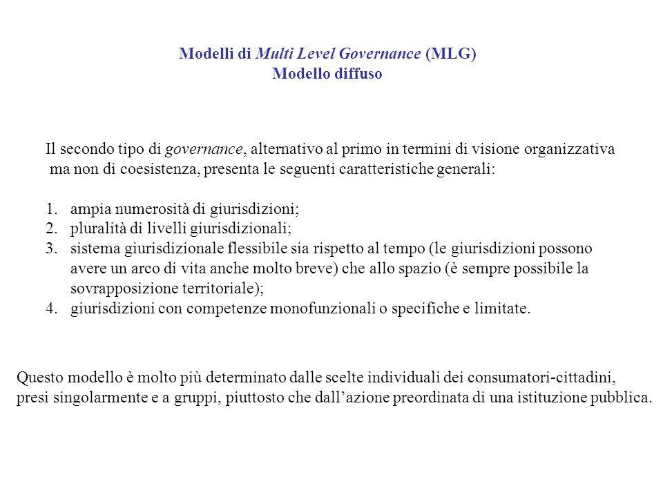 Il secondo tipo di governance, alternativo al primo in termini di visione organizzativa ma non di coesistenza, presenta le seguenti caratteristiche ge