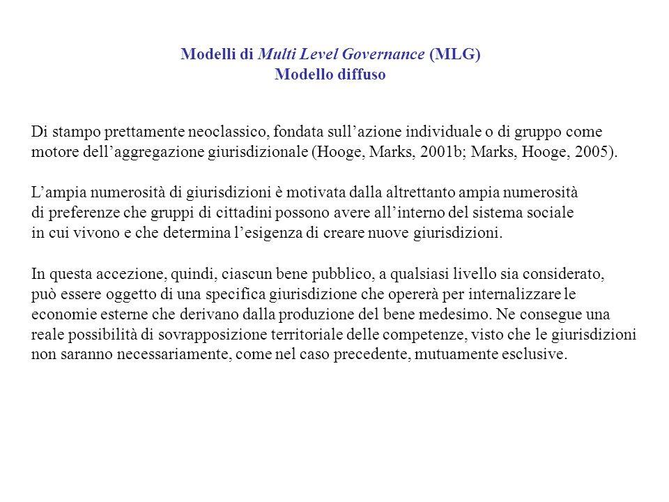 Modelli di Multi Level Governance (MLG) Modello diffuso Di stampo prettamente neoclassico, fondata sullazione individuale o di gruppo come motore dell