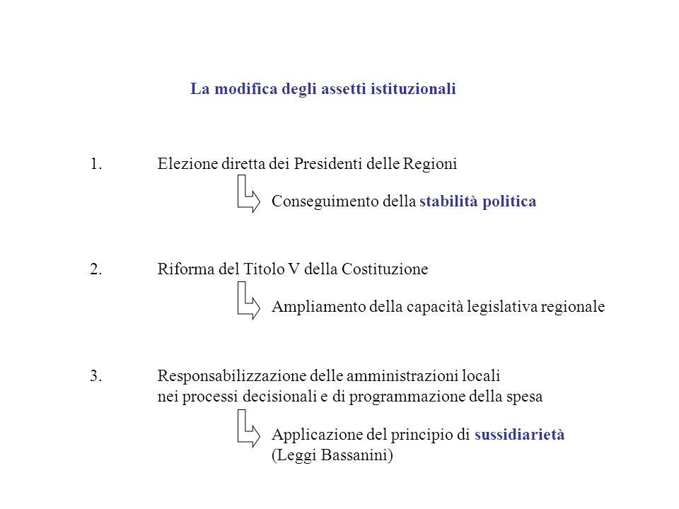 La modifica degli assetti istituzionali 1.Elezione diretta dei Presidenti delle Regioni Conseguimento della stabilità politica 2.Riforma del Titolo V