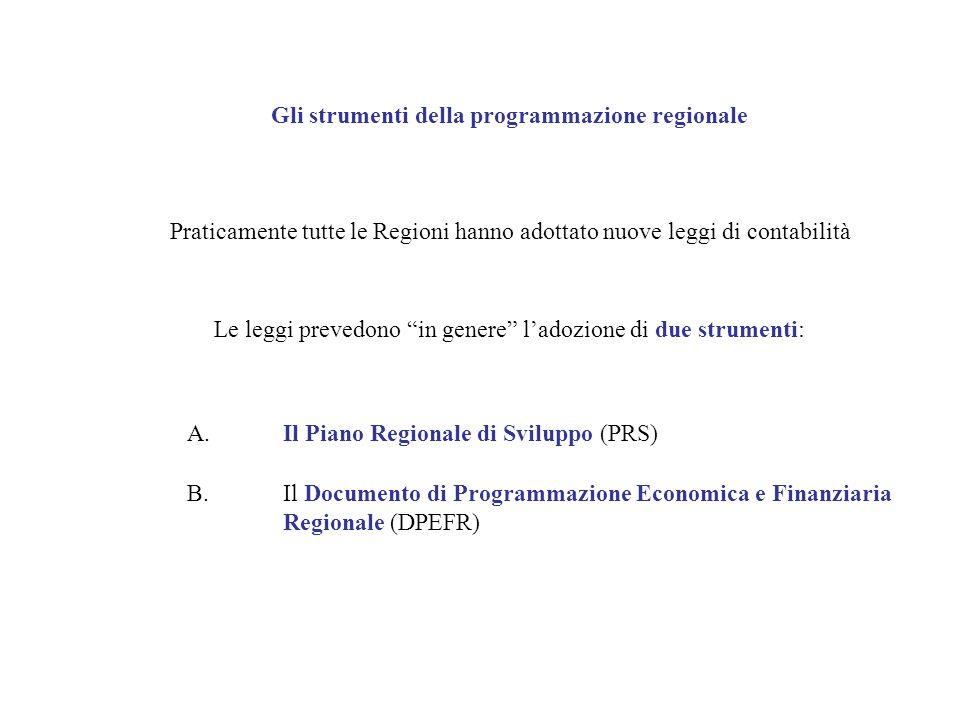Gli strumenti della programmazione regionale Praticamente tutte le Regioni hanno adottato nuove leggi di contabilità Le leggi prevedono in genere lado