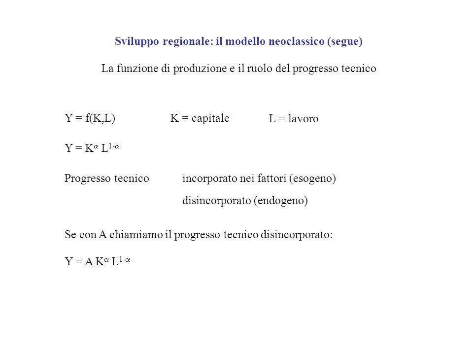 Sviluppo regionale: il modello neoclassico (segue) La funzione di produzione e il ruolo del progresso tecnico Y = f(K,L)K = capitale L = lavoro Y = K