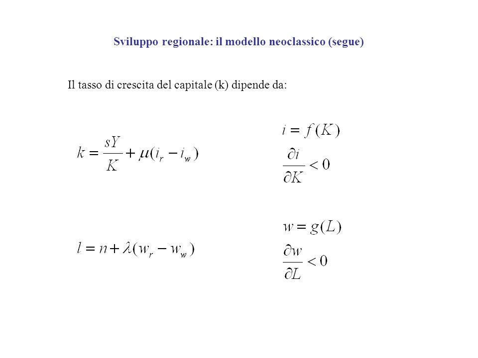 Sviluppo regionale: il modello neoclassico (segue) Il tasso di crescita del capitale (k) dipende da:
