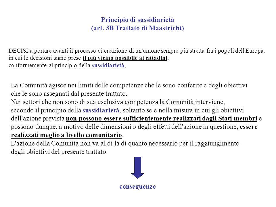 Principio di sussidiarietà (art. 3B Trattato di Maastricht) conseguenze La Comunità agisce nei limiti delle competenze che le sono conferite e degli o