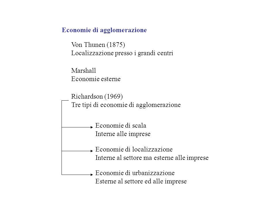 Economie di agglomerazione Economie di scala Interne alle imprese Economie di localizzazione Interne al settore ma esterne alle imprese Economie di ur