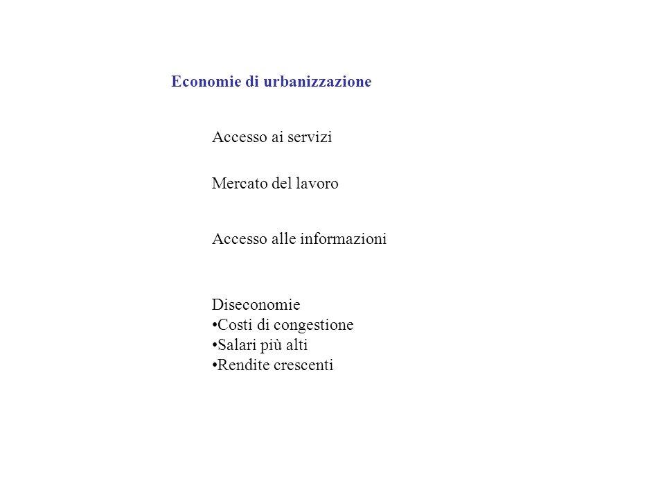 Economie di urbanizzazione Accesso ai servizi Mercato del lavoro Accesso alle informazioni Diseconomie Costi di congestione Salari più alti Rendite cr