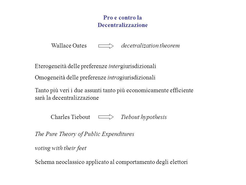 Pro e contro la Decentralizzazione Wallace Oatesdecetralization theorem Eterogeneità delle preferenze intergiurisdizionali Omogeneità delle preferenze