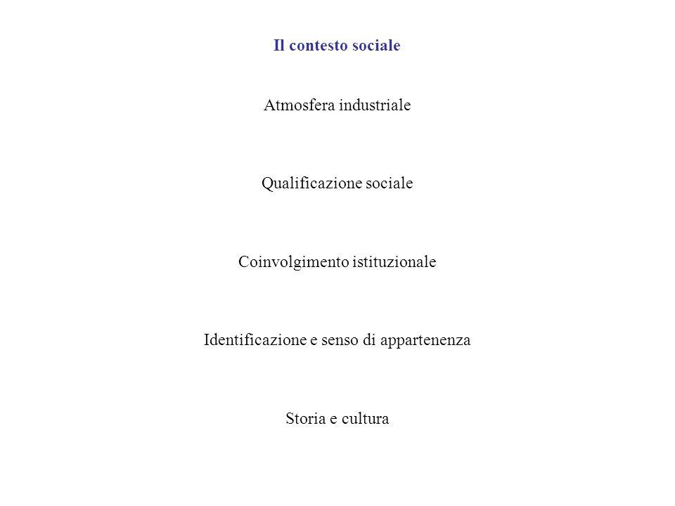 Il contesto sociale Atmosfera industriale Qualificazione sociale Coinvolgimento istituzionale Identificazione e senso di appartenenza Storia e cultura