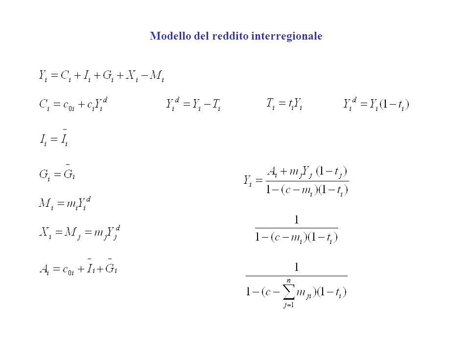 Modello del reddito interregionale