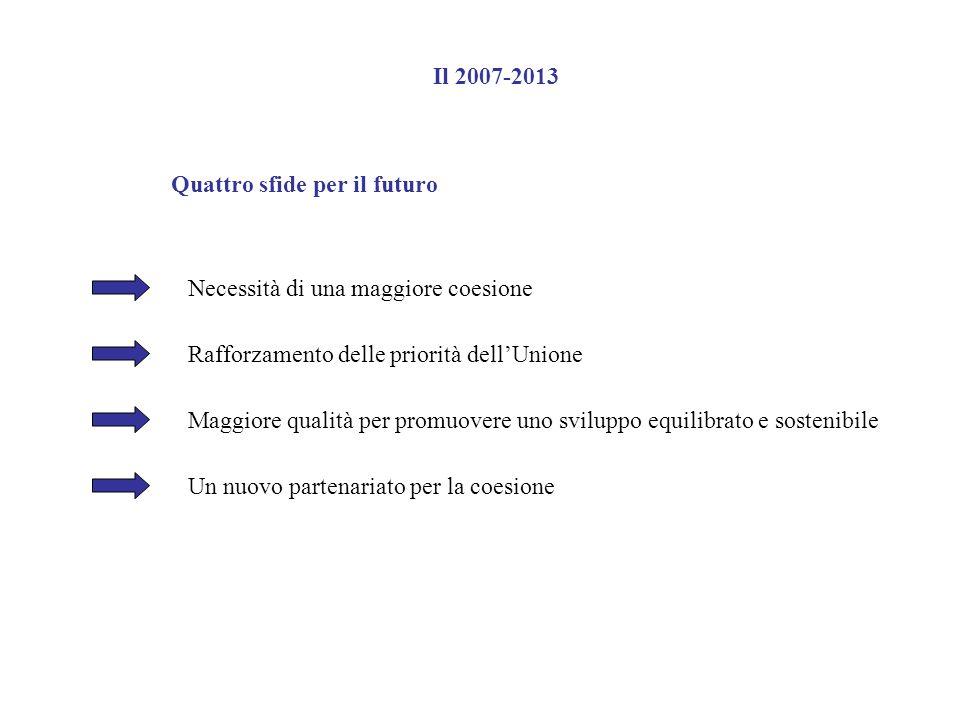 Il 2007-2013 Quattro sfide per il futuro Necessità di una maggiore coesione Rafforzamento delle priorità dellUnione Maggiore qualità per promuovere un