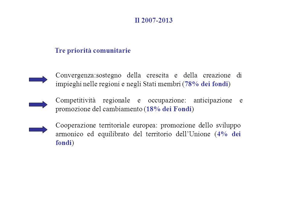 Il 2007-2013 Tre priorità comunitarie Convergenza:sostegno della crescita e della creazione di impieghi nelle regioni e negli Stati membri (78% dei fo