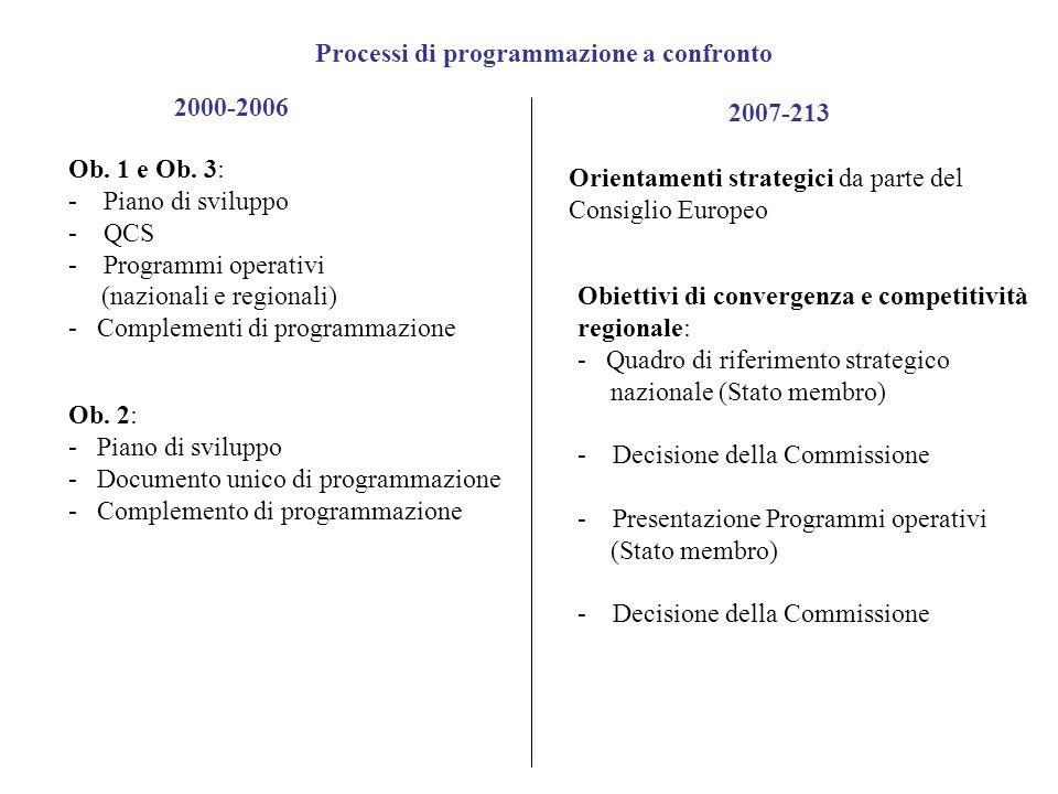 Processi di programmazione a confronto 2000-2006 2007-213 Ob. 1 e Ob. 3: - Piano di sviluppo - QCS - Programmi operativi (nazionali e regionali) - Com