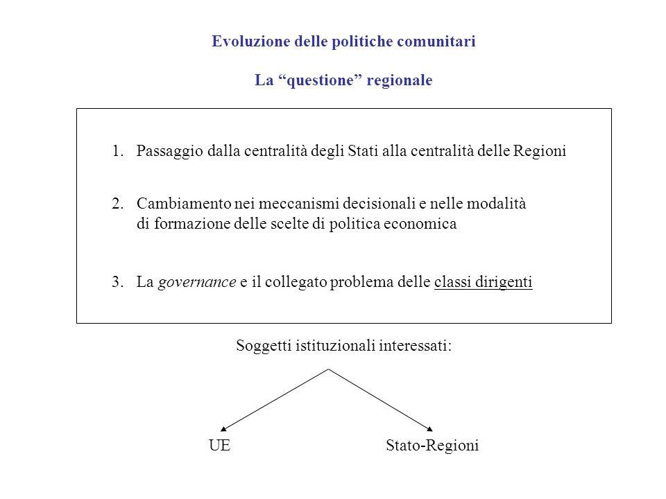 Stato – Regioni – Enti locali -sussidiarietà -partenariato -concertazione -programmazione dal basso -sviluppo locale -crescita endogena Levoluzione del sistema regionale italiano La svolta degli anno 90 La Nuova Programmazione – Recepimento dei principi di: Cosa è successo in Italia in quegli anni