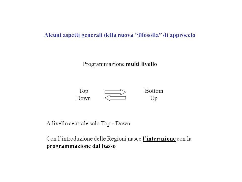 Alcuni aspetti generali della nuova filosofia di approccio Programmazione multi livello Top Down Bottom Up A livello centrale solo Top - Down Con lint