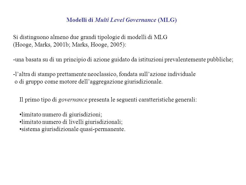 Modelli di Multi Level Governance (MLG) Si distinguono almeno due grandi tipologie di modelli di MLG (Hooge, Marks, 2001b; Marks, Hooge, 2005): -una b