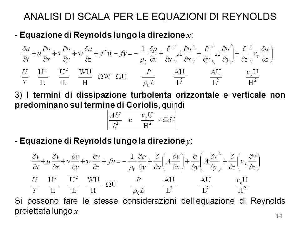 14 ANALISI DI SCALA PER LE EQUAZIONI DI REYNOLDS - Equazione di Reynolds lungo la direzione x : 3) I termini di dissipazione turbolenta orizzontale e