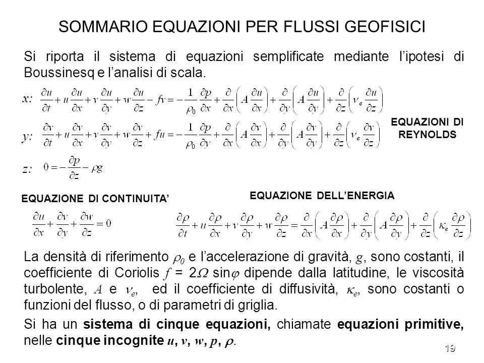 19 SOMMARIO EQUAZIONI PER FLUSSI GEOFISICI Si riporta il sistema di equazioni semplificate mediante lipotesi di Boussinesq e lanalisi di scala. La den