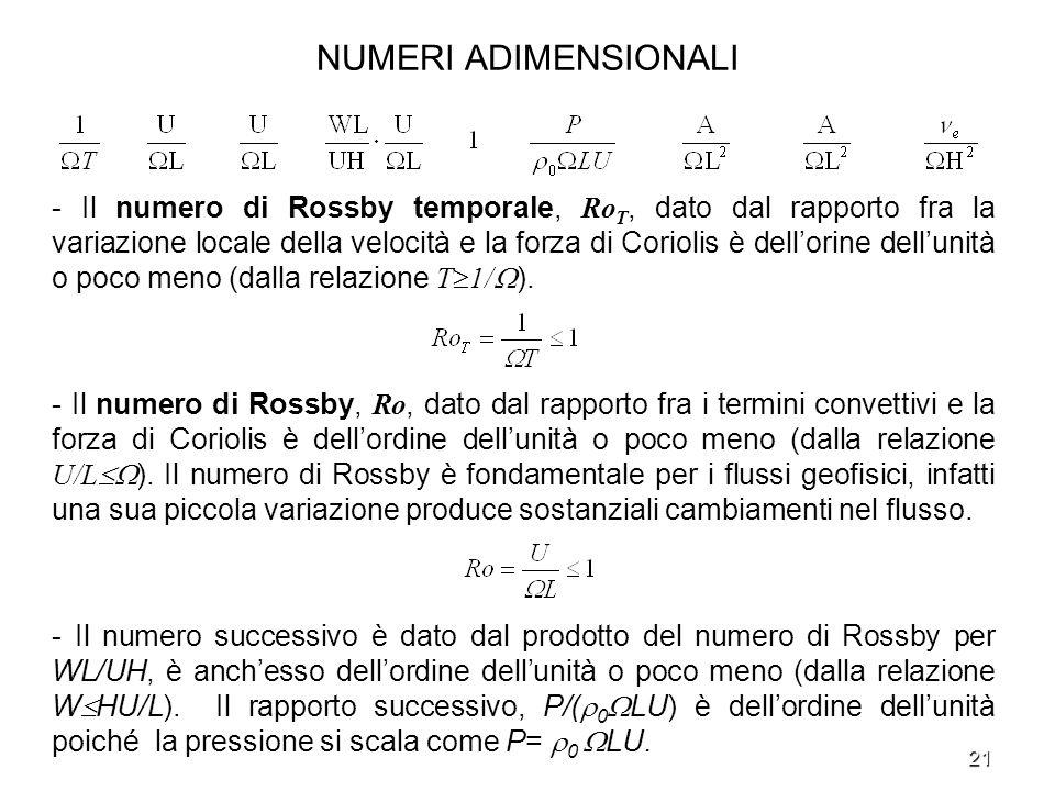 21 NUMERI ADIMENSIONALI - Il numero di Rossby temporale, Ro T, dato dal rapporto fra la variazione locale della velocità e la forza di Coriolis è dell