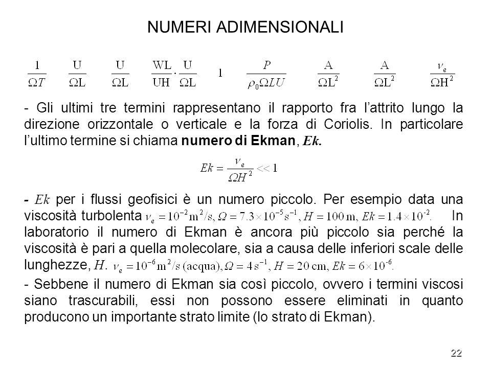 22 NUMERI ADIMENSIONALI - Gli ultimi tre termini rappresentano il rapporto fra lattrito lungo la direzione orizzontale o verticale e la forza di Corio