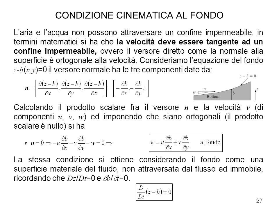 27 CONDIZIONE CINEMATICA AL FONDO Laria e lacqua non possono attraversare un confine impermeabile, in termini matematici si ha che la velocità deve es