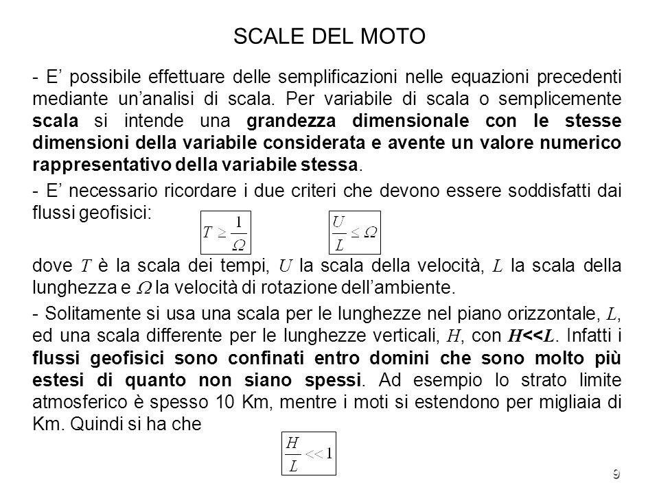 10 ESEMPI DI SCALE DEL MOTO Variabile Scale Unità AtmosferaOceano x, y L m 100 km = 105 m 10 km = 104 m z H m 1 km = 103 m 100 m = 102 m t T s 1/2 giorno 4 × 10 4 s 1 giorno 9 × 10 4 s u, v U m/s 10 m/s 0.1 m/s w W m/s p P kg/(m·s 2 )variabile kg/m 3
