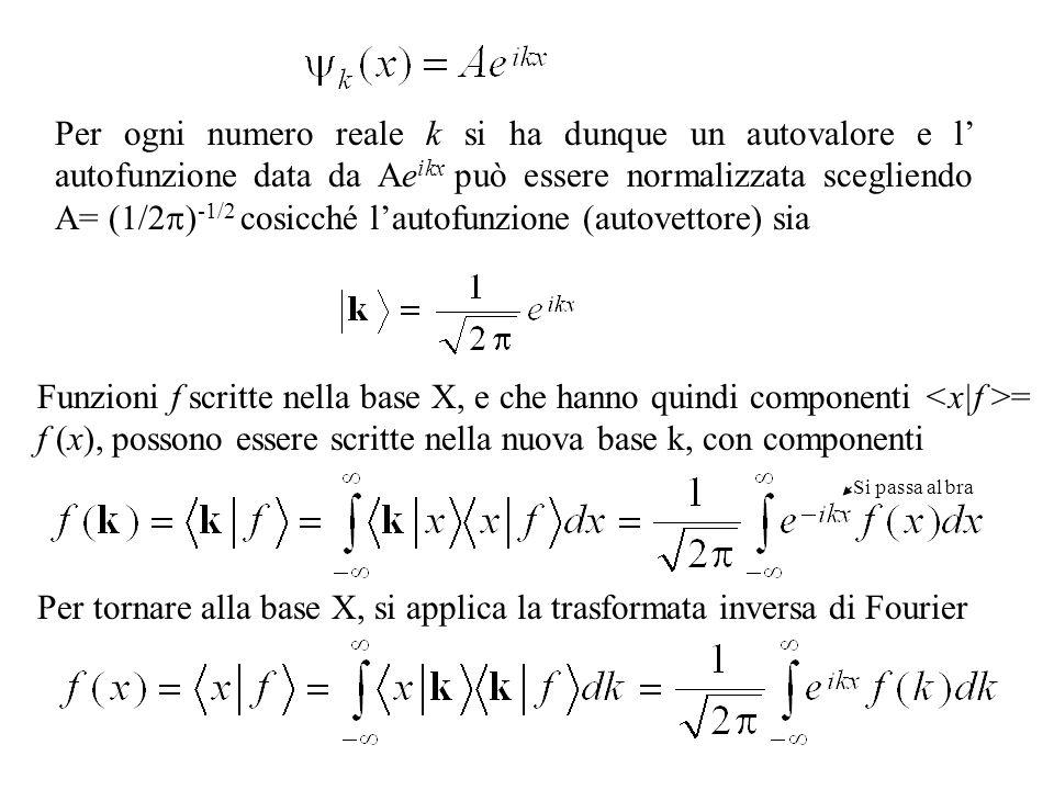 Per ogni numero reale k si ha dunque un autovalore e l autofunzione data da Ae ikx può essere normalizzata scegliendo A= (1/2 ) -1/2 cosicché lautofunzione (autovettore) sia Funzioni f scritte nella base X, e che hanno quindi componenti = f (x), possono essere scritte nella nuova base k, con componenti Per tornare alla base X, si applica la trasformata inversa di Fourier Si passa al bra