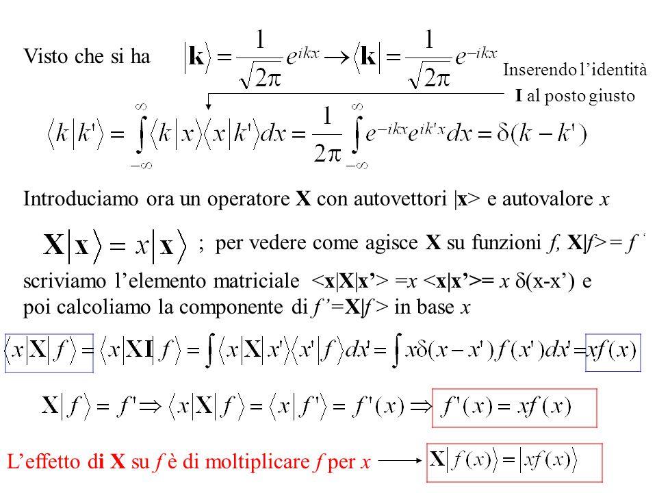 Visto che si ha Introduciamo ora un operatore X con autovettori |x> e autovalore x ; per vedere come agisce X su funzioni f, X|f>= f scriviamo lelemento matriciale =x = x x-x) e poi calcoliamo la componente di f=X|f > in base x Leffetto di X su f è di moltiplicare f per x Inserendo lidentità I al posto giusto