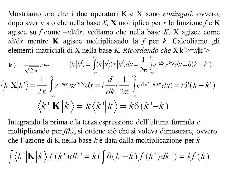 Mostriamo ora che i due operatori K e X sono coniugati, ovvero, dopo aver visto che nella base X, X moltiplica per x la funzione f e K agisce su f come –id/dx, vediamo che nella base K, X agisce come id/dx mentre K agisce moltiplicando la f per k.
