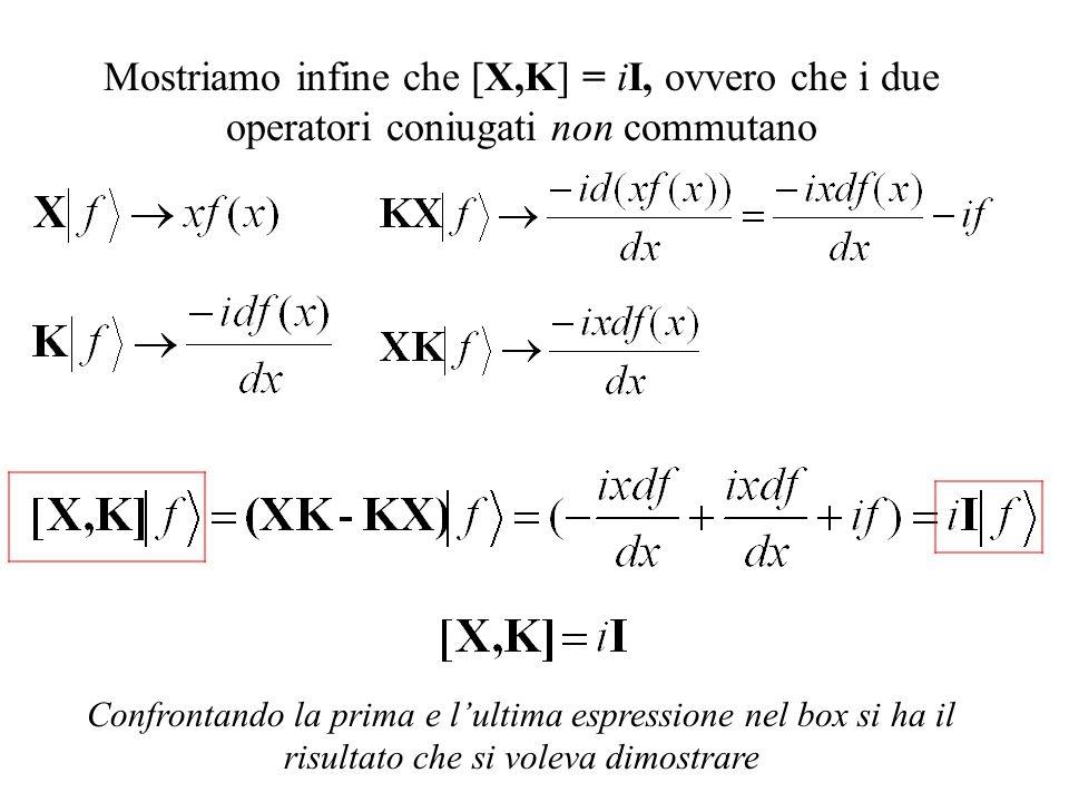 Mostriamo infine che [X,K] = iI, ovvero che i due operatori coniugati non commutano Confrontando la prima e lultima espressione nel box si ha il risultato che si voleva dimostrare