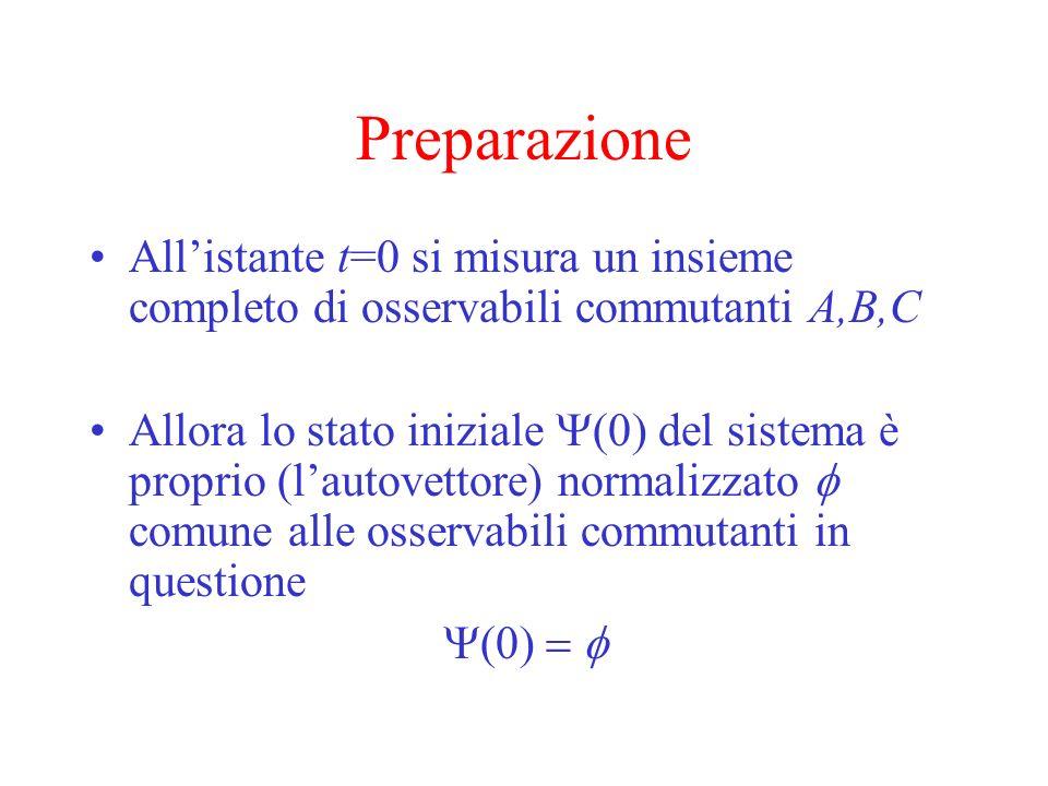 Preparazione Allistante t=0 si misura un insieme completo di osservabili commutanti A,B,C Allora lo stato iniziale del sistema è proprio (lautovettore) normalizzato comune alle osservabili commutanti in questione