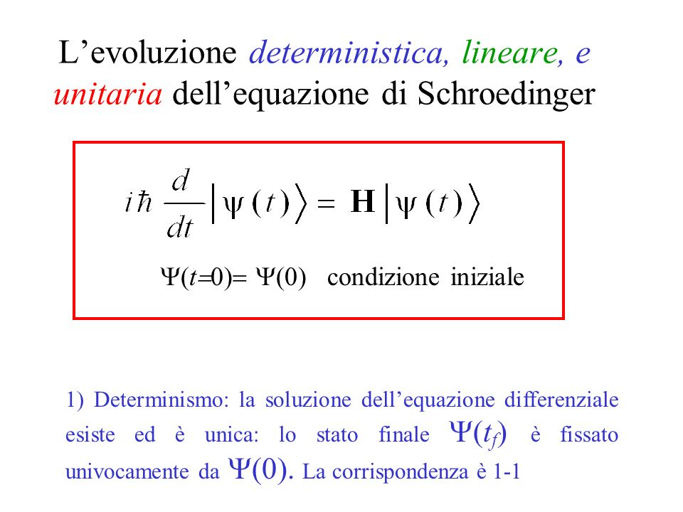 Levoluzione deterministica, lineare, e unitaria dellequazione di Schroedinger t condizione iniziale Determinismo: la soluzione dellequazione differenziale esiste ed è unica: lo stato finale t f è fissato univocamente da La corrispondenza è 1-1
