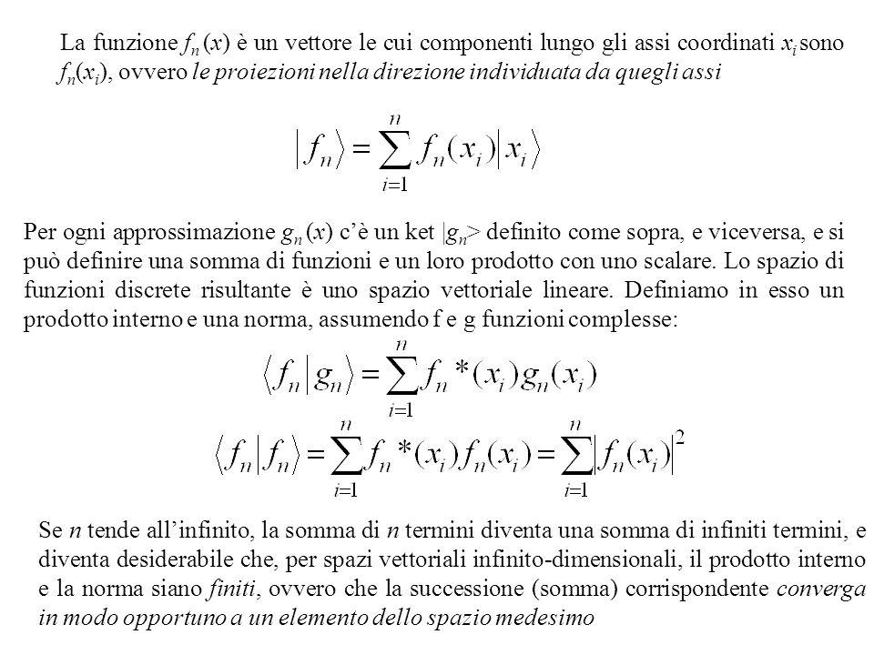 La funzione f n (x) è un vettore le cui componenti lungo gli assi coordinati x i sono f n (x i ), ovvero le proiezioni nella direzione individuata da quegli assi Per ogni approssimazione g n (x) cè un ket |g n > definito come sopra, e viceversa, e si può definire una somma di funzioni e un loro prodotto con uno scalare.