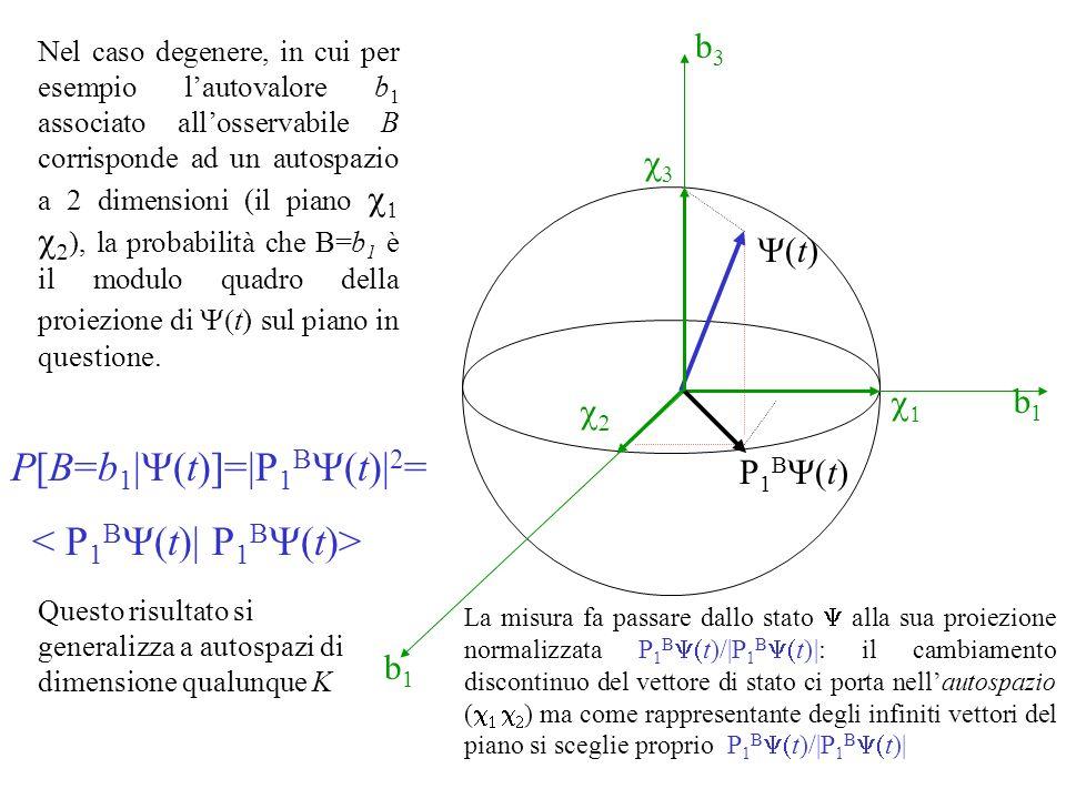 b1b1 b1b1 b3b3 P 1 B t) el caso degenere, in cui per esempio lautovalore b 1 associato allosservabile B corrisponde ad un autospazio a 2 dimensioni (il piano ), la probabilità che B=b 1 è il modulo quadro della proiezione di t) sul piano in questione.