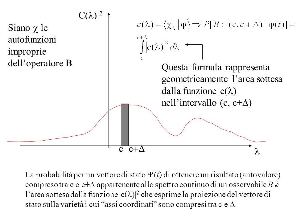 |C c c La probabilità per un vettore di stato t) di ottenere un risultato (autovalore) compreso tra c e c+ appartenente allo spettro continuo di un osservabile B è larea sottesa dalla funzione |c( che esprime la proiezione del vettore di stato sulla varietà i cui assi coordinati sono compresi tra c e Questa formula rappresenta geometricamente larea sottesa dalla funzione c( nellintervallo (c, c+ Siano le autofunzioni improprie delloperatore