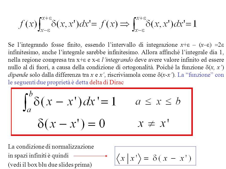 Se lintegrando fosse finito, essendo lintervallo di integrazione x+ – x– 2 infinitesimo, anche lintegrale sarebbe infinitesimo. Allora affinché linteg