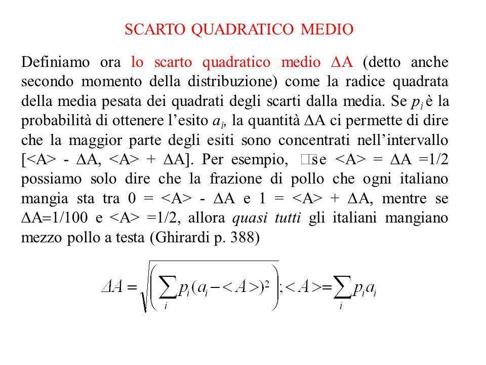 Definiamo ora lo scarto quadratico medio (detto anche secondo momento della distribuzione) come la radice quadrata della media pesata dei quadrati degli scarti dalla media.